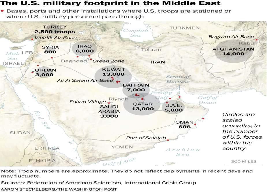 مشرق وسطی سے امریکہ کا فوجی انخلاء اور ممکنہ نتائج