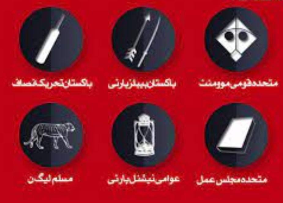 آزاد کشمیر، الیکشن میں حصہ لینے والی جماعتوں کو انتخابی نشان الاٹ